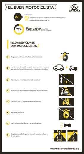 EL BUEN MOTOCICLISTA