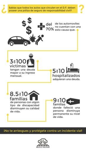 México Previene trabajó en conjunto con las autoridades para la elaboración de la Ley de Movilidad del Estado de México con el fin de mejorar la movilidad y la seguridad vial en la zona.