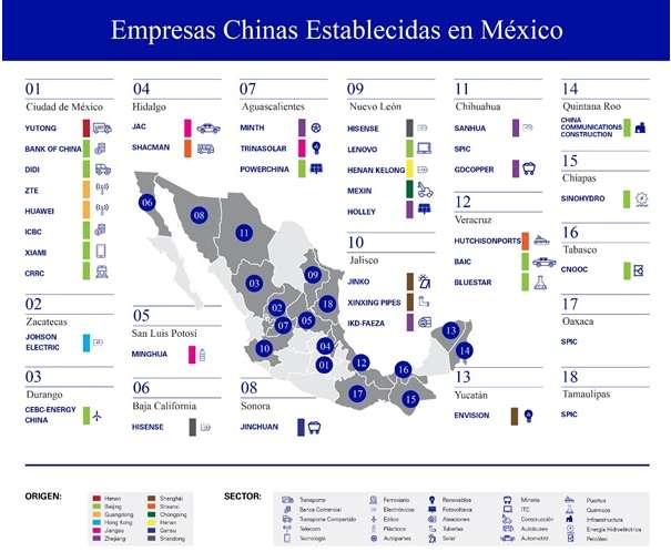 Invierte China mil 500 mdd en México en sector industrial