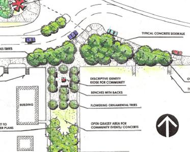Gateway Landscape Plan