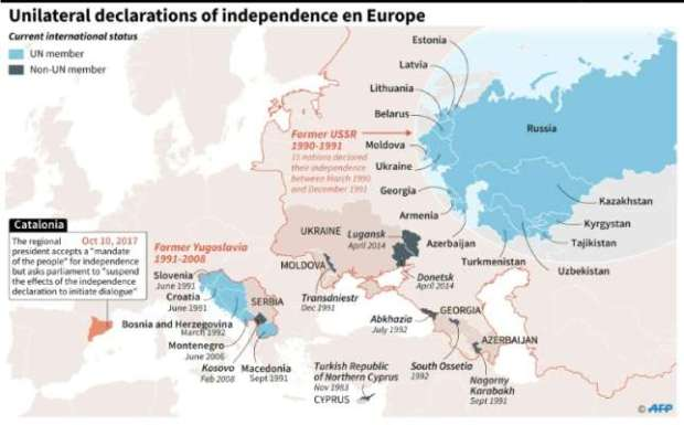 Unilateral declaration of independence in Europe