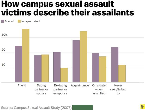 Screen_Shot Sex Assault.png
