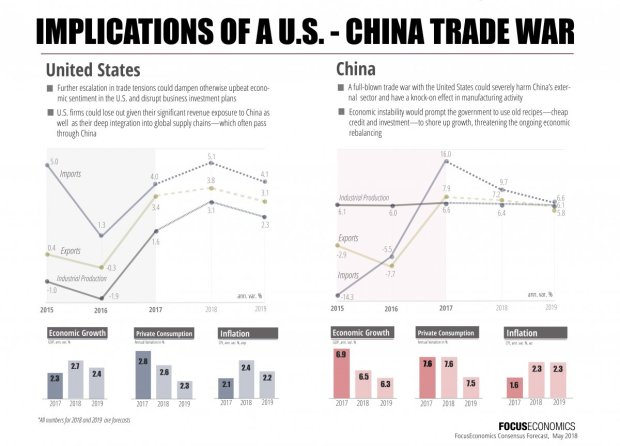 China vs US.jpg