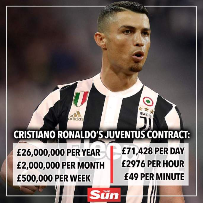 Ronaldo Juventus 2.jpg