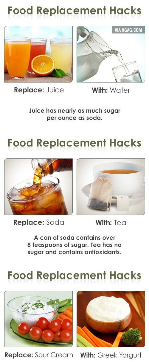 Food Replacement Hacks (via 9gag)