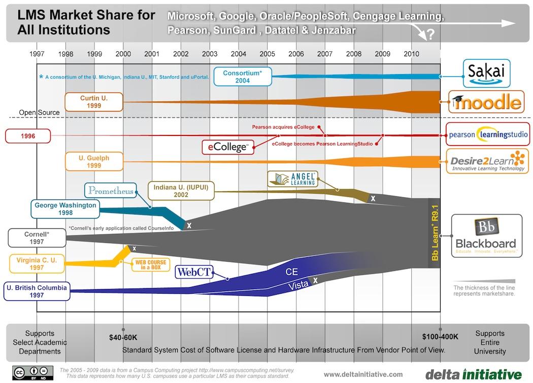 2011 Squid Diagram