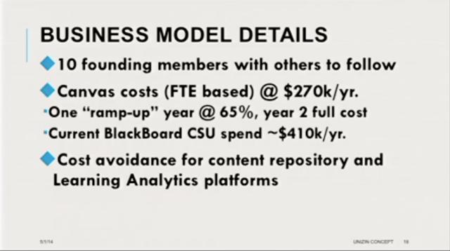 Unizin Business Model