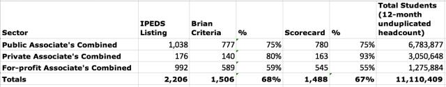 Brian_Criteria_By_Sector