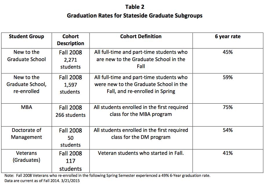 UMUC report grad