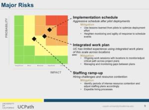 Major Risks Jul 2014