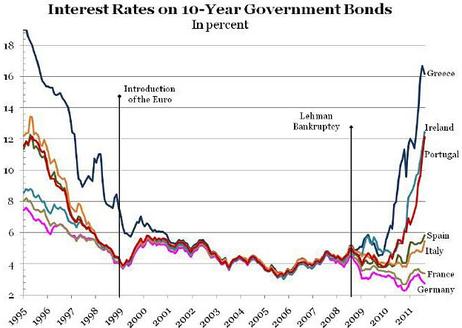Krisis Ekonomi Spanyol: (Berusaha) Dijelaskan