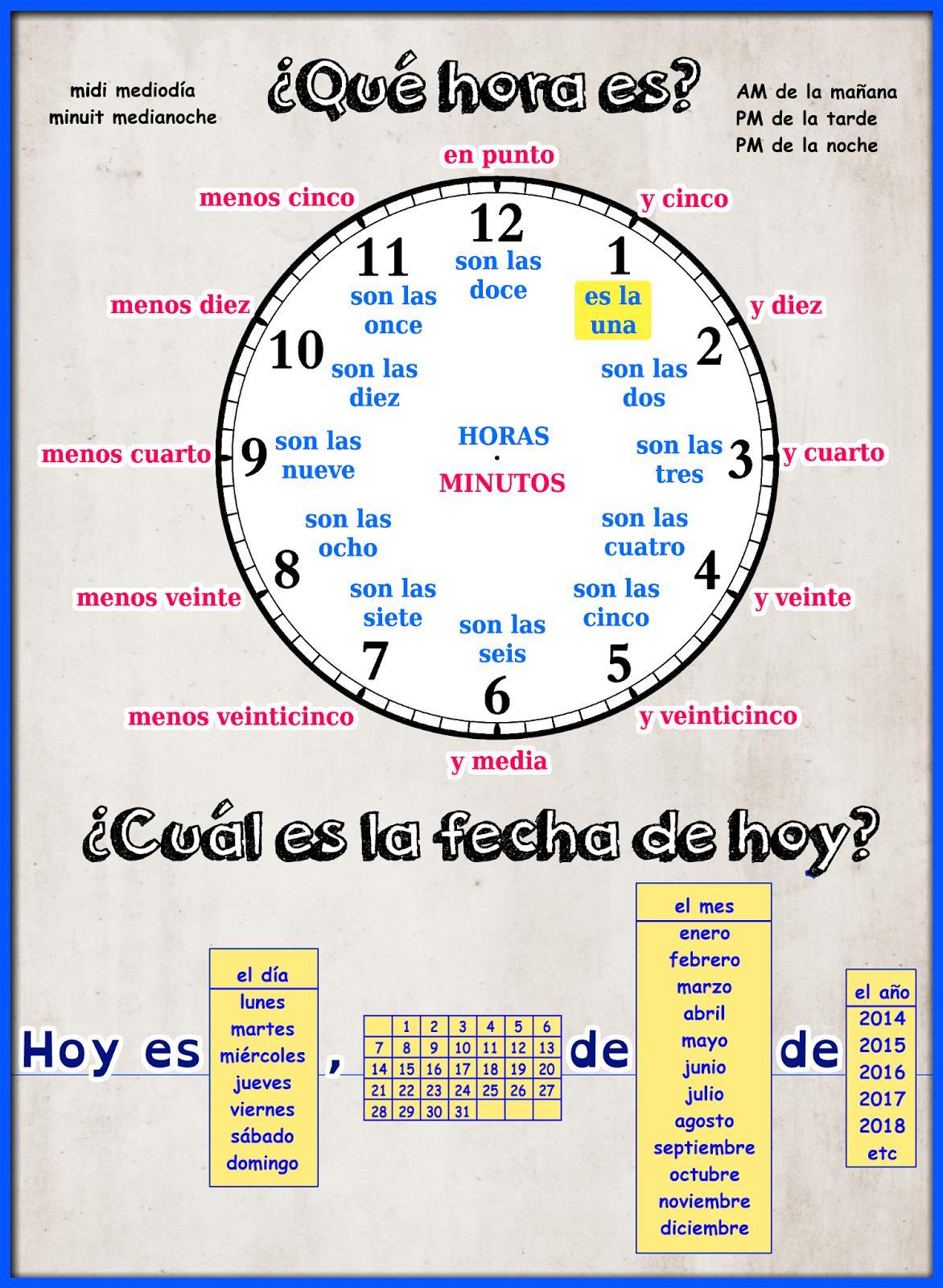 Spanish Ks3