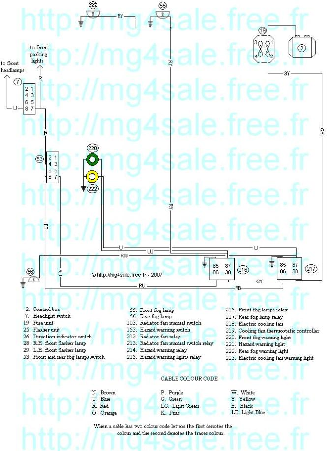 fiat punto wiring diagram mk fiat image wiring fiat punto wiper wiring diagram fiat automotive wiring diagram on fiat punto wiring diagram mk2