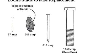 Lucas Fuse Replacement Chart