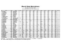 2021-03-07-motorkhana-wac