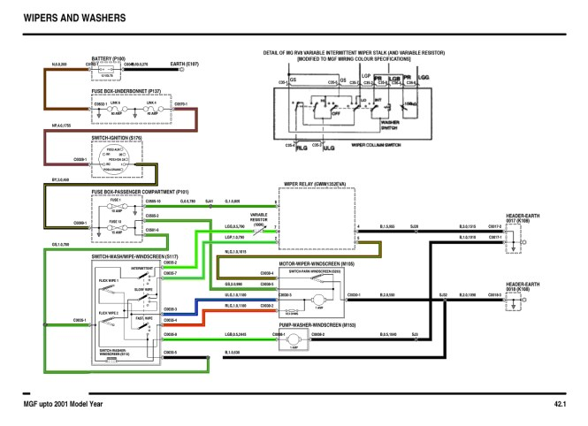 mg zr wiring diagram wiring diagram mg zr wiring diagram wire