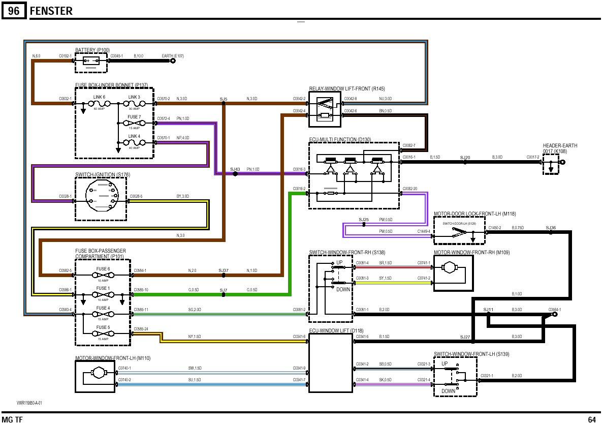 mg zr wiring diagram mg image wiring diagram mg zr wiring diagram mg wiring diagram instructions on mg zr wiring diagram