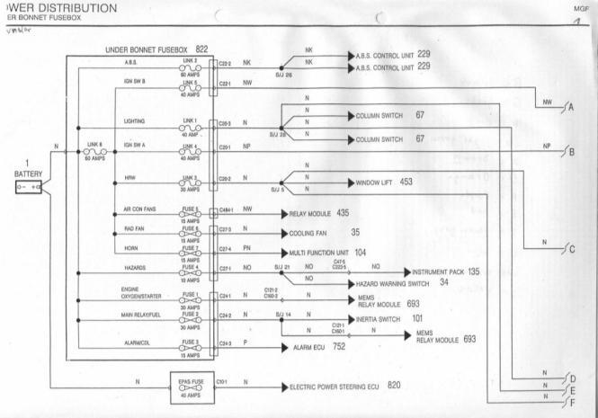 renault clio wiring diagram wiring diagram renault megane ii wiring diagrams images