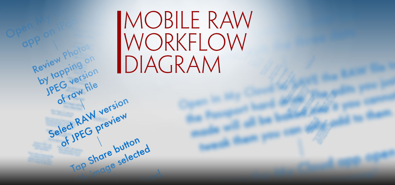 Mobile RAW Workflow Title Graphic