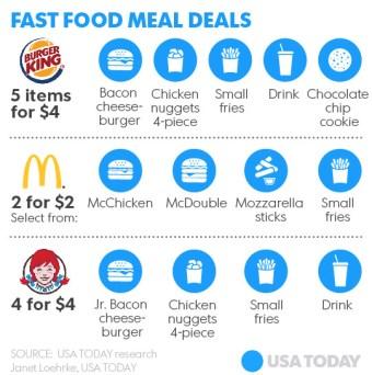 011516-Fast food meal deals_1