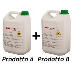 disinfezione-acqua-uso-domestico-contro-Legionella-infettanti