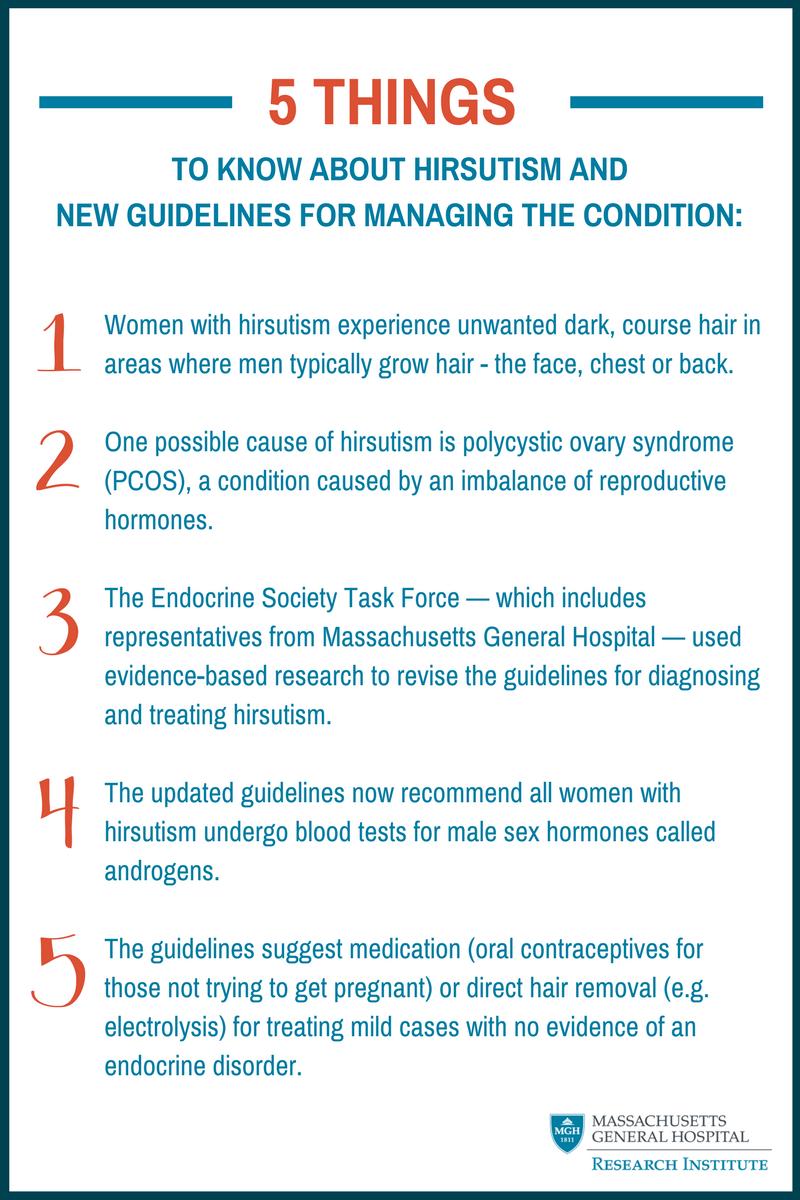 Hirsutism guidelines