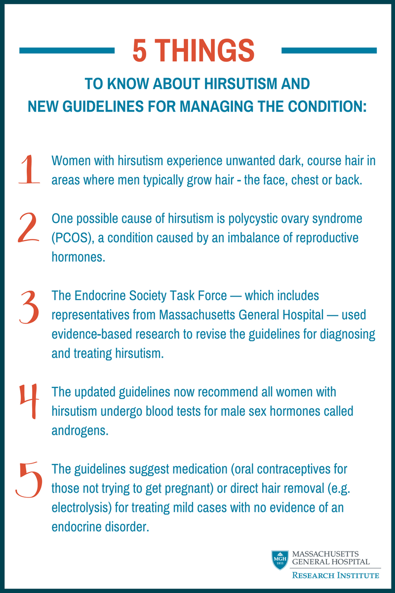 Hirsutism guidelines.png