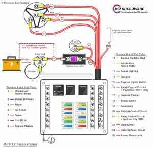 Universal Automotive Fuse Box with 12 Fuses | MGI SpeedWare