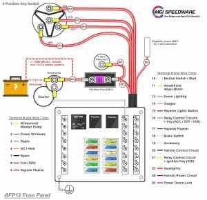 Universal Automotive Fuse Box with 12 Fuses | MGI SpeedWare