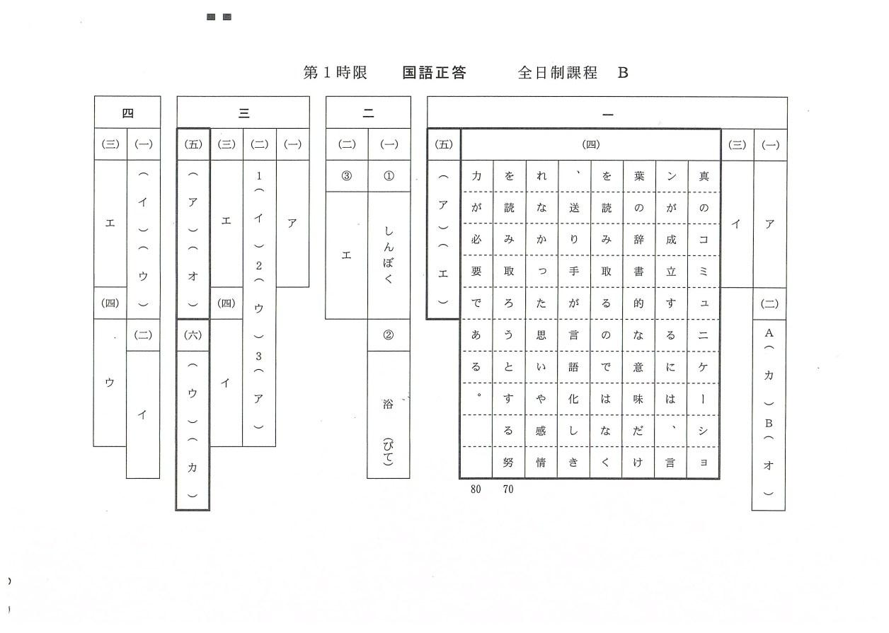2019愛知県公立高校B国語解答