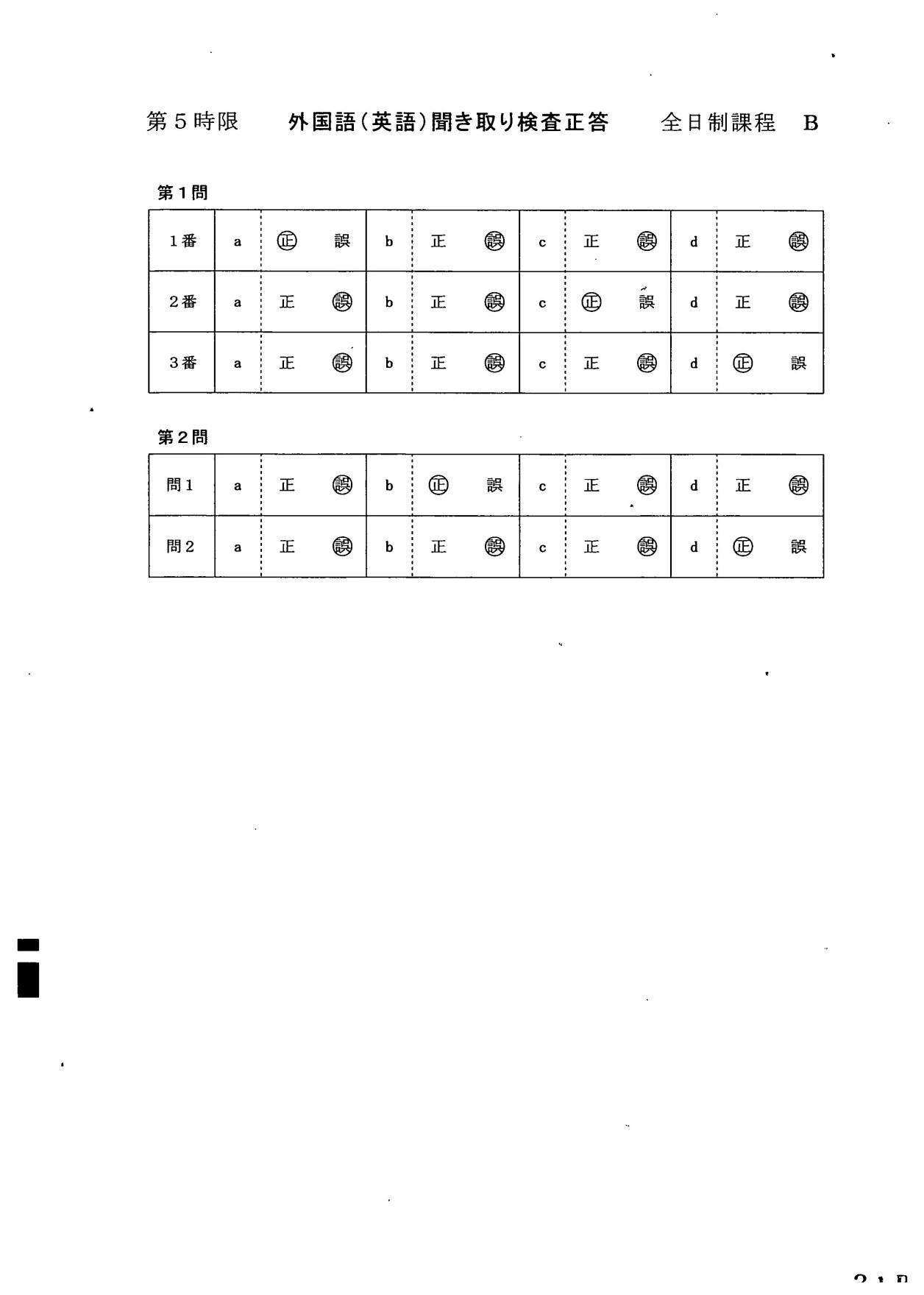 2019愛知県公立B英語リスニング模範解答