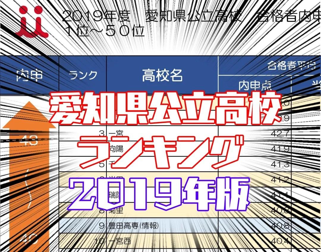 2019年度版 愛知県公立高校ランキング