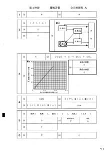 2020愛知県公立高校A理科 模範解答例