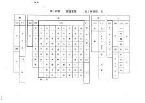 2020愛知県公立高校B国語