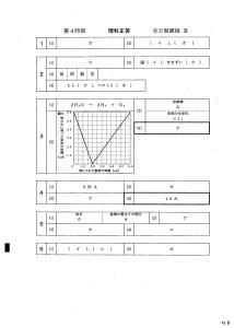 2020愛知県公立高校B理科_模範解答例