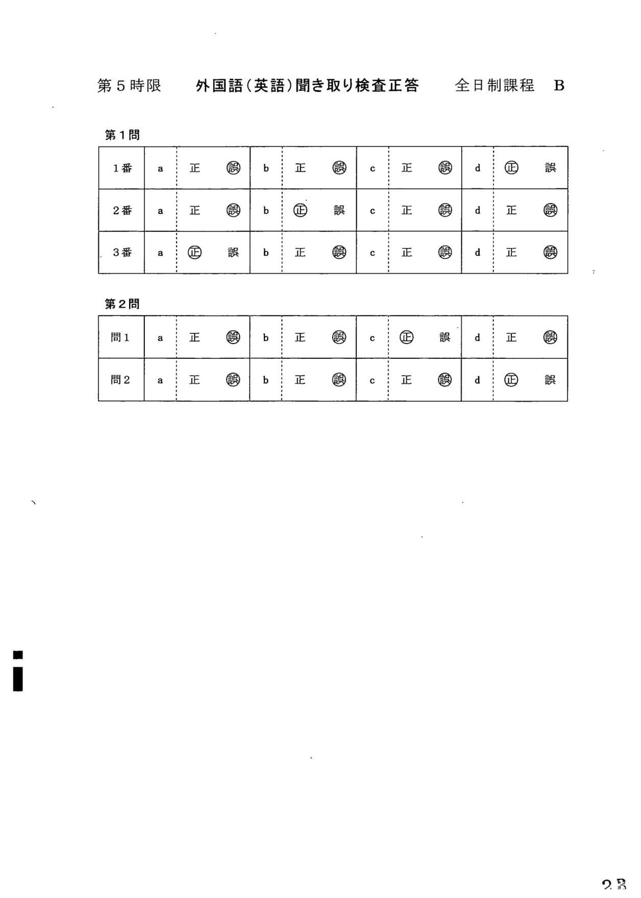 2020愛知県公立高校B英語聞き取り_模範解答例