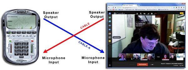 Eyebeam-Hangout-Interconnect