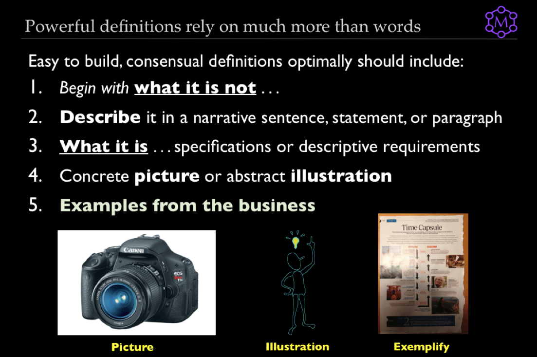 Method To Build A Consensual Definition