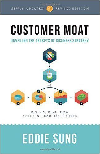 """Customer Moat: Unveiling the Secrets of Business Strategy"""