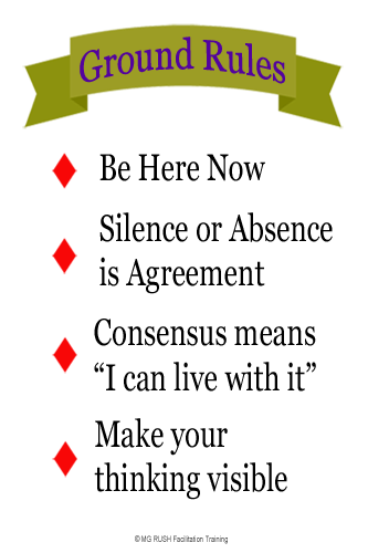 Ground Rules Help Manage Meeting Behavior