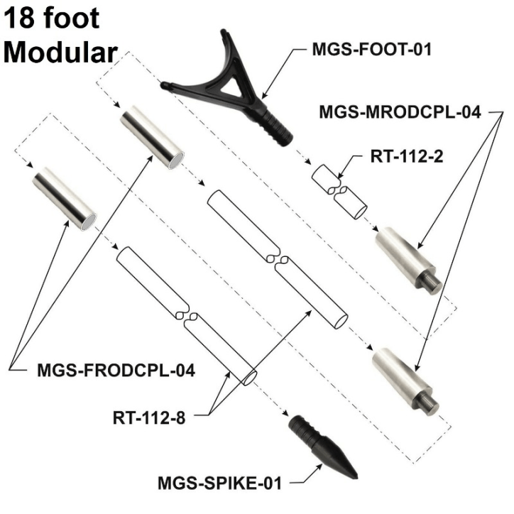 PPM18F 18 foot long DIY Fiberglass Push Pole Modular Break Down Diagram - Max-Gain Systems, Inc.