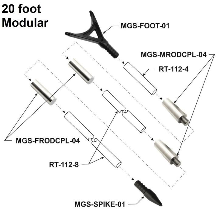 PPM20F 20 foot long DIY Fiberglass Push Pole Modular Break Down Diagram - Max-Gain Systems, Inc.