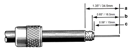 7500-UHF installation drawing 001 Strip Dimensions - Max-Gain Systems, Inc.
