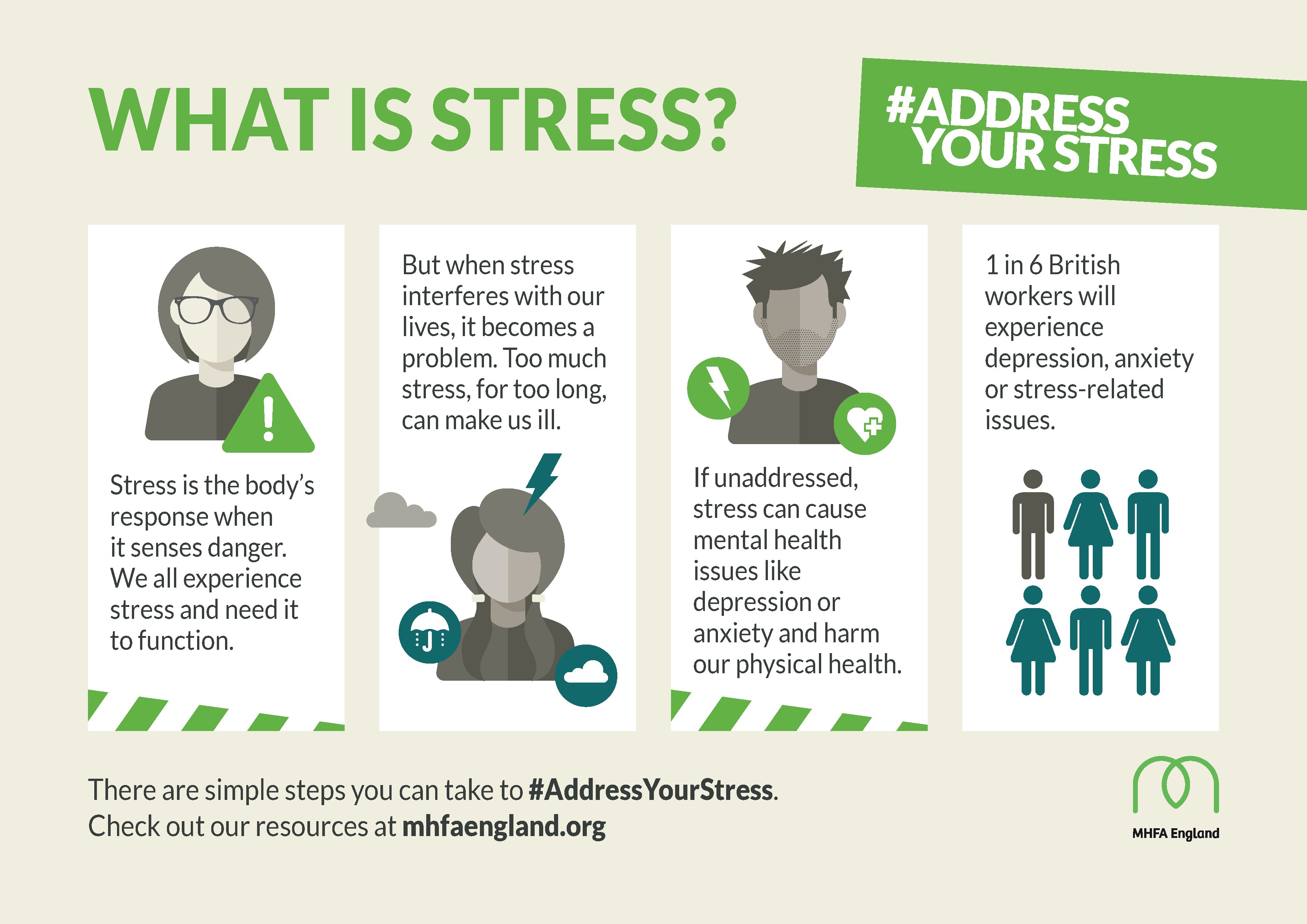 Address Your Stress For Mental Health Awareness Week