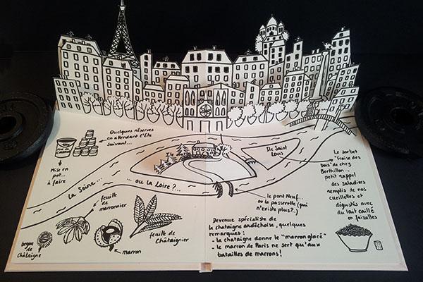Valise d'atiste, projet définitif, pop-up Paris-Ardèche, vue d'ensemble