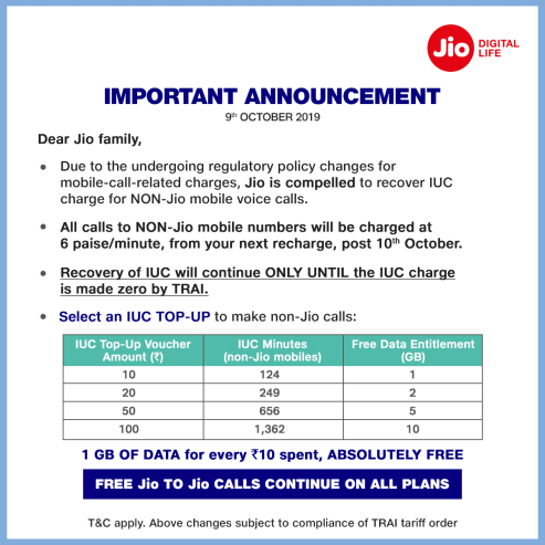 jio charges 0.60 per min