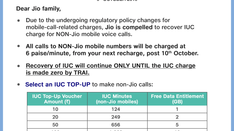 Jio will Charge 0.60 paise per min for calling other network users