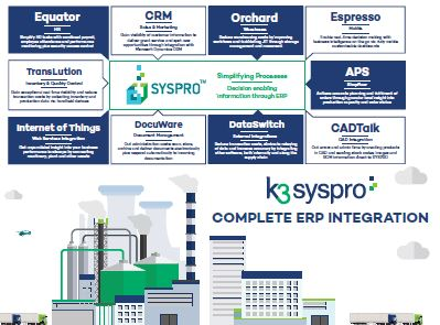 K3 Syspro presents factory of the future 1