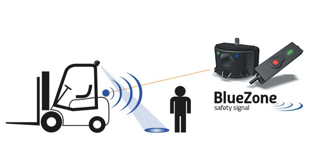 The BlueZone - The new trend when it comes to safety in your warehouse