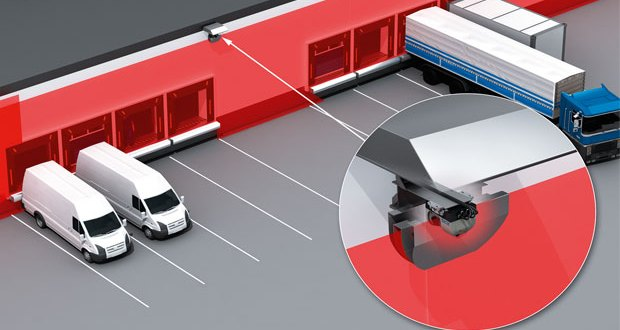 SICK Laser Scanning Technology makes reliable distribution centre security easy